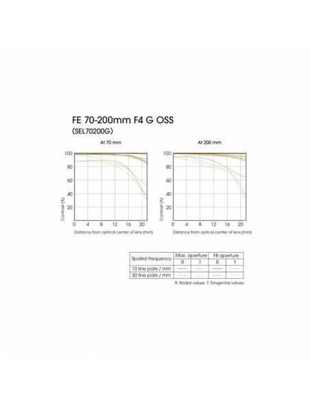 SONY 70-200 mm FE F4 G OSS (SEL70200G)