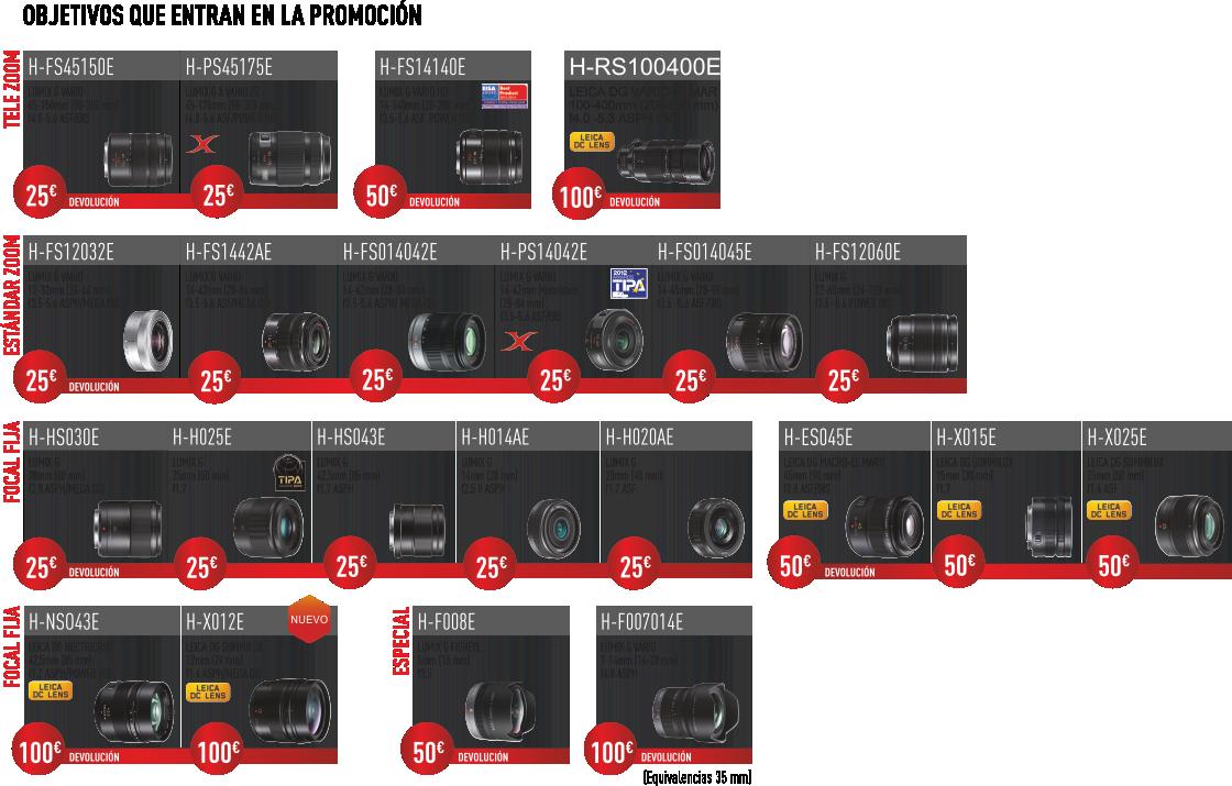 Resultado de imagen de Cashback Lumix G 2017